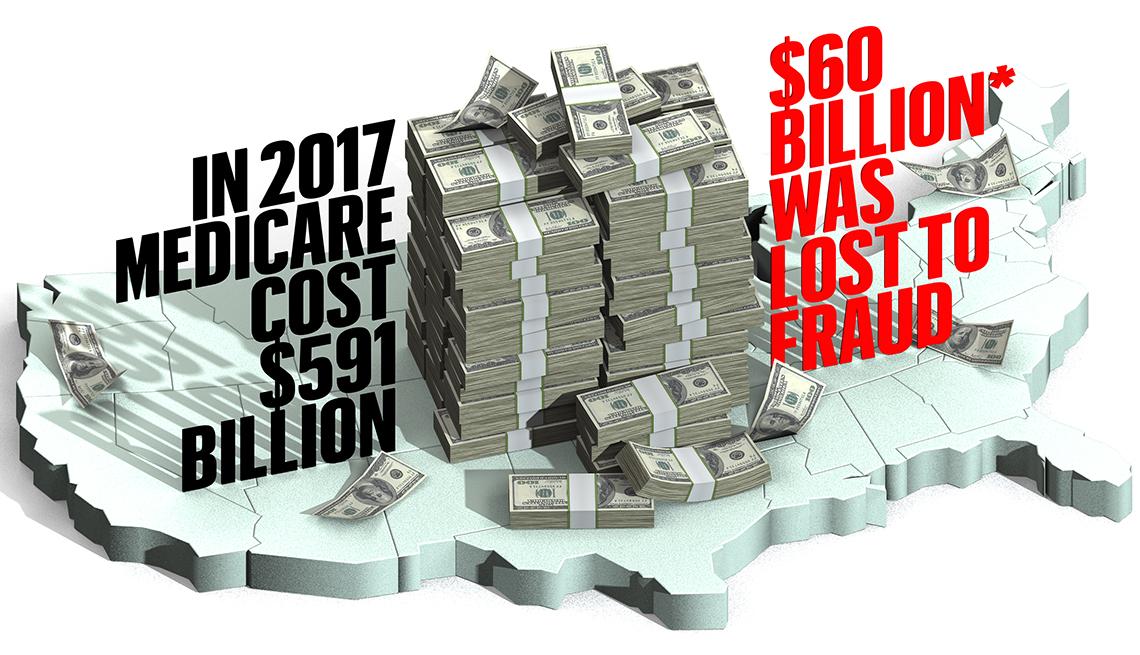 Medicare fraud US map