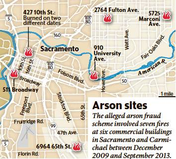 sacramento arson sites
